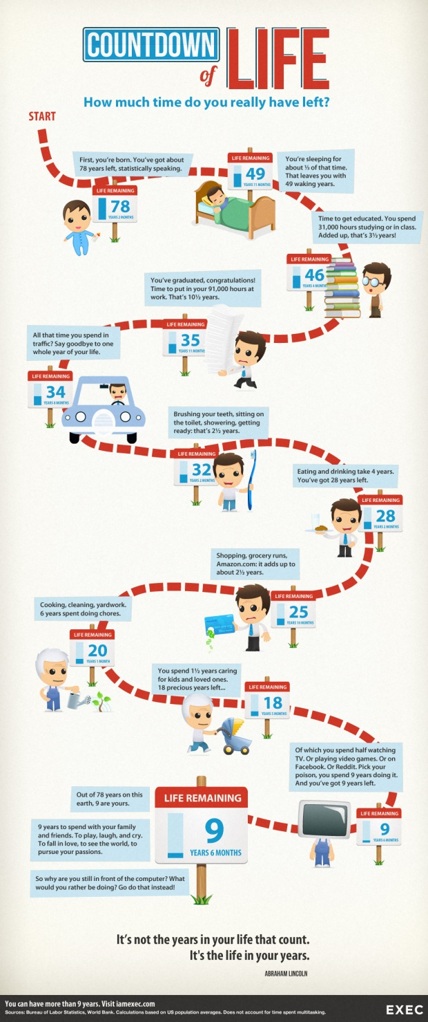 Countdown-Of-Life-Infographic-infographicsmania