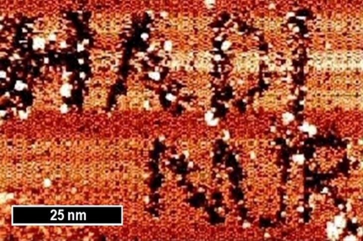hadi nur in nanoscale