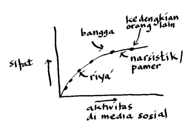 media sosial.png